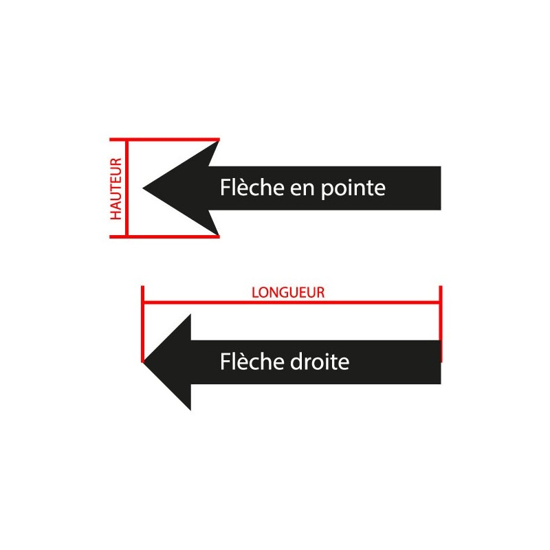 Fléchages personnalisés autocollants. Flèches adhésives et flèches autocollantes personnalisées