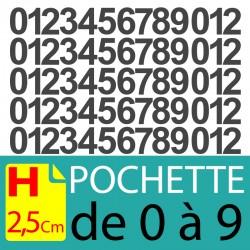 Pochettes chiffres adhésifs 2.5 cm stickers